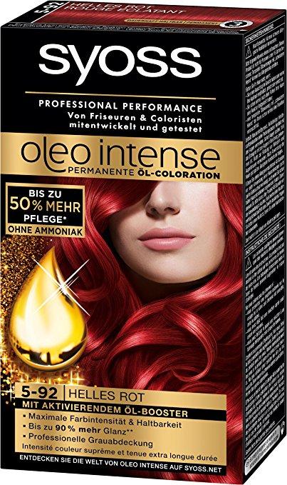 Haarfarbe Testsieger